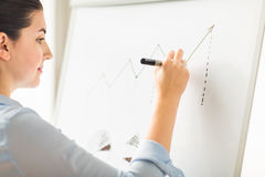 Close up of woman drawing graph on flip chart Royalty Free Stock Images