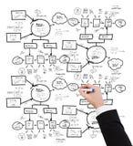 Closeup of businessman hand drawing scheme Stock Photography