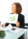 Closeup Businesswoman Holding Pie Chart Stock Images