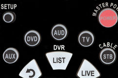 Closeup Buttons of Old TV Remote Controller Stock Photography