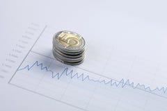 Closeup of coins and diagram Royalty Free Stock Photos