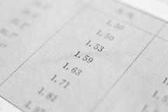 Closeup Of Data Sheet Stock Photos