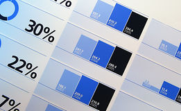 Closeup of finance bar graph on the annual report stock photography