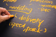 Delivery Plan Stock Image