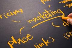 Marketing Plan. Closeup hand write a Marketing Plan on chalkboard Royalty Free Stock Images