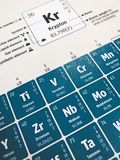 Periodic Table Science. Closeup photo of a colorful periodic table. Chemistry or Science Theme royalty free stock photography