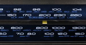 Closeup on a Radio Tuner. Closeup on the frequency display of a radio FM-LW-MW-SW tuner Stock Photos