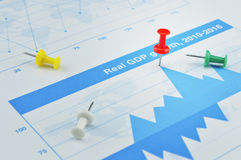 Closeup of red pin on financial graph, Business concept, target Stock Image