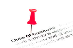 Closeup shot over words Chain of Command on paper Royalty Free Stock Photos