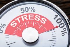Stress Text On Meter Gauge