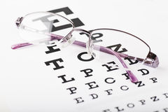 Eye chart Royalty Free Stock Photo