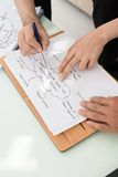 Plan förklaring Arkivfoton
