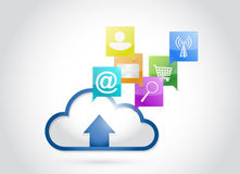 Cloud applications concept illustration design Stock Images