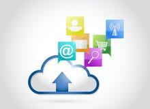 Cloud applications concept illustration design Stock Images