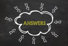 Cloud and arrow with text Answers. Answers information concept on blackboard background. royalty free illustration