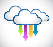 Cloud arrows destinations illustration Stock Photography