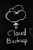 Cloud backup Royalty Free Stock Photos