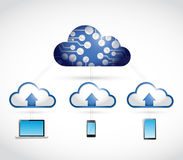 Cloud binary electronic technology network Royalty Free Stock Photography
