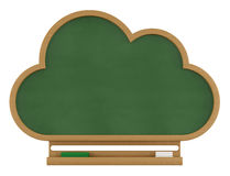 Cloud chalkboard on white Royalty Free Stock Photos