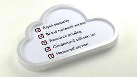 Cloud characteristics checklist in a symbol on white paper Stock Photos