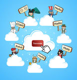 Cloud community translate concept Royalty Free Stock Photos