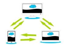 Cloud computer illustration Stock Images