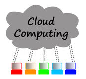 Cloud computing. Concept image about cloud computing (internet-based computing Stock Photography