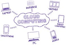 Cloud computing, Stock Images