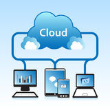 """Cloud Computing. Concept design. Devices connected to the """"cloud Royalty Free Stock Photography"""