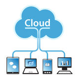 """Cloud Computing. Concept design. Devices connected to the """"cloud Stock Photos"""