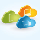 Cloud Computing. Illustration great for web,print or applications Stock Images