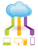 Cloud Computing. Illustration great for web,print or applications Stock Photography