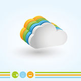 Cloud Computing. Illustration great for web,print or applications Royalty Free Stock Images