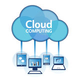 Cloud Computing. Concept design. Devices connected to the cloud Royalty Free Stock Image