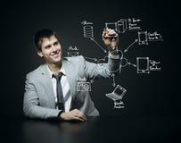 Cloud Computing. Businessman drawing a Cloud Computing diagram stock images