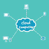 Cloud computing. System, doodle style Stock Images
