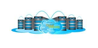 Cloud computing Images libres de droits