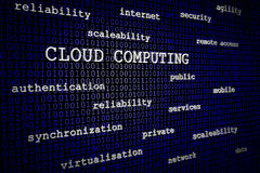 Cloud computing 3D text. A 3D render illustrating the advantages of Cloud Computing Royalty Free Stock Images