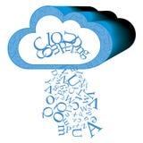 Cloud Computing Ilustración del Vector