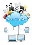 Cloud computing abstract background Royalty Free Stock Photo