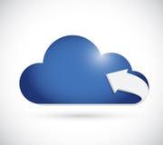 Cloud computing and arrow illustration Stock Photos