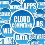 Cloud Computing background. Cloud Computing concept ideas background stock illustration