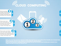 Cloud computing background. For web Royalty Free Stock Photography