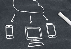 Cloud computing on blackboard Royalty Free Stock Photography