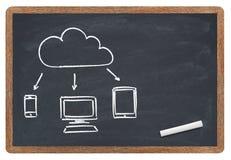 Cloud computing on blackboard Royalty Free Stock Photo