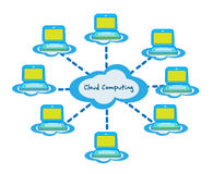 Cloud computing business  Royalty Free Stock Photos