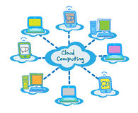 Cloud computing business  Royalty Free Stock Image