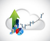 Cloud computing business profits illustration. Design over a white background Stock Images