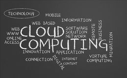 Cloud computing chalkboard Royalty Free Stock Photos