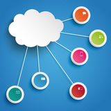 Cloud Computing 5 Circles Blue Sky Royalty Free Stock Photography